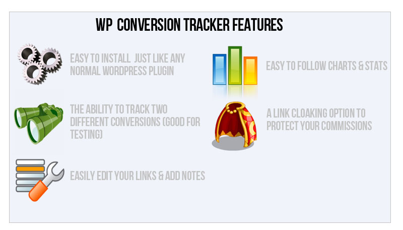 WP Conversion Tracker With PLR Review – DOES IT REALLY WORK? : Get A Premium Tracking Script Used By Industry Leaders To Track Hits, Conversions & Sales – No Monthly Fee's, No Expensive Price Tag